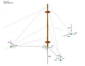 009 PrkL Model-3D maszt Reakcje